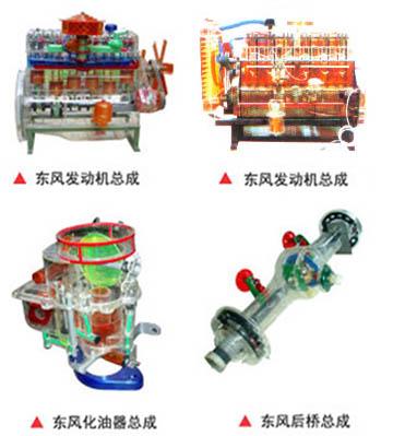 东风汽车部件模型,透明整车模型,汽车教学模型